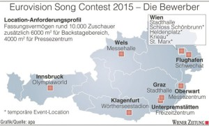 Bewerber Eurovision Song Contest