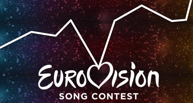 Eurovision_statistics