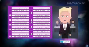 Eurovision Song Contest new voting