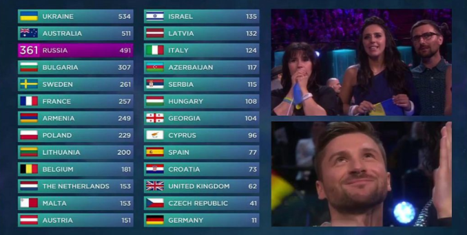 eurovision-song-contest-finish
