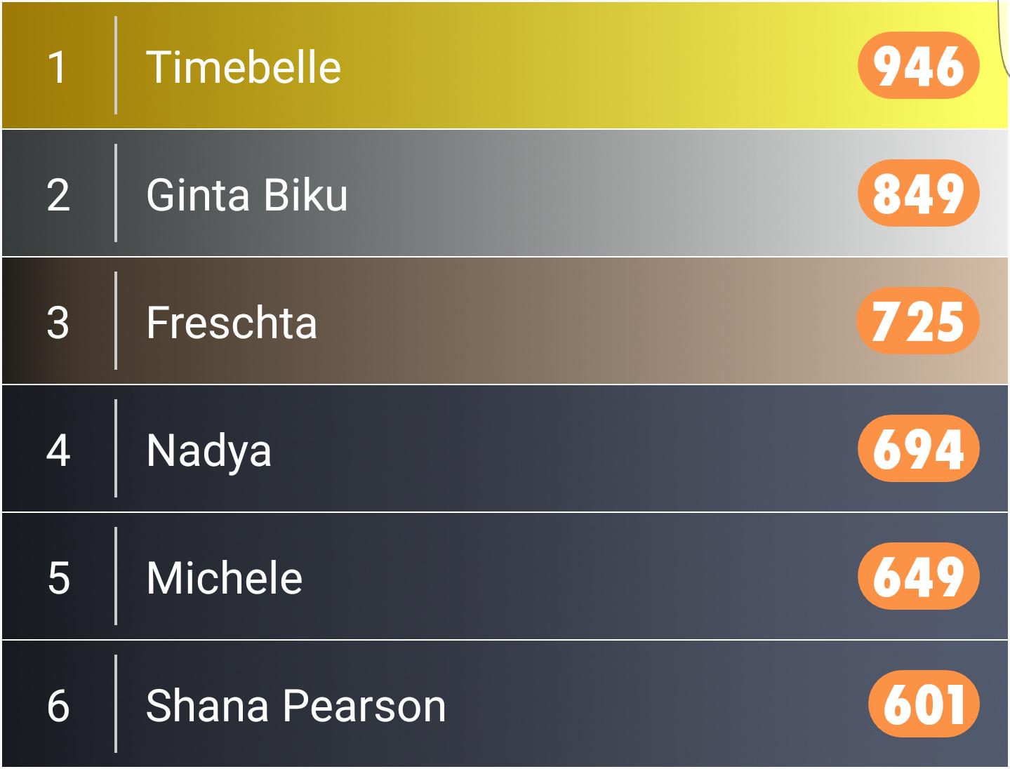 Timebelle Apollo My Eurovision Scoreboard 2017