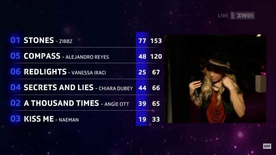 Results Eurovision Song Contest Switzerland Schweiz Suisse Entscheidungsshow ZIBBZ