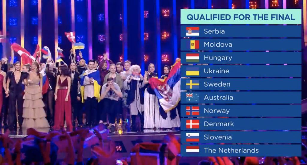 gewinner des eurovision song contest 2019
