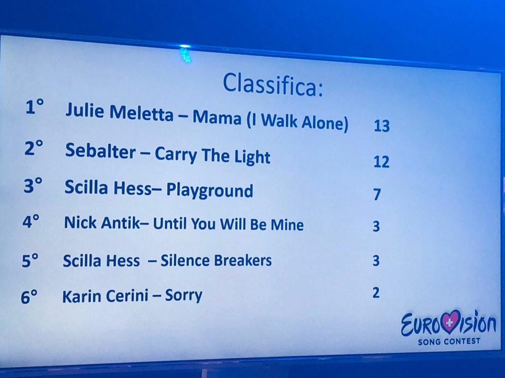 Ticino Eurovision Song Contest 2019 Tel Aviv