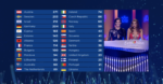 Eurovision Voting 2019 new system