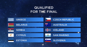 Qualifiers 1st semi-final eurovision song contest 2019 14th may 2019