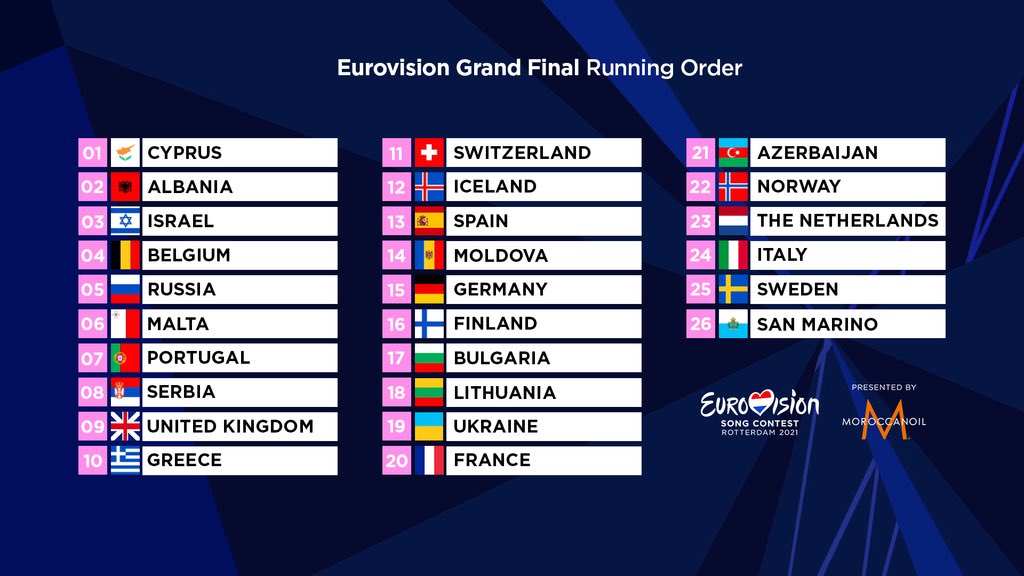Running order Eurovision Song Contest 2021 Grand Final