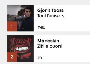 Schweizer Charts Hitparade Gjon's Tears Tout l'univers